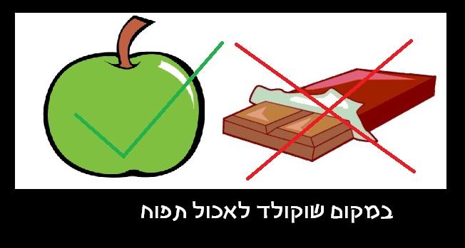 במקום לאכול שוקולד לקחת תפוח