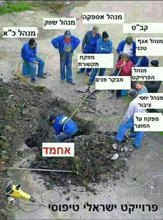פרוייקט ישראלי טיפוסי