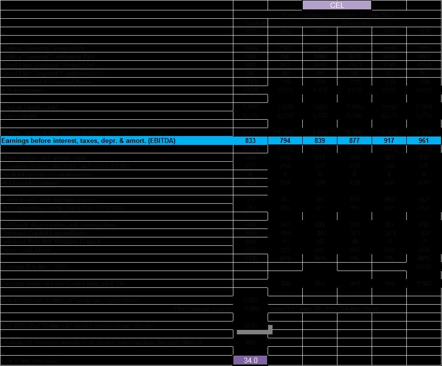 טבלה 2 סלקום