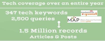 מיליון וחצי רשומות