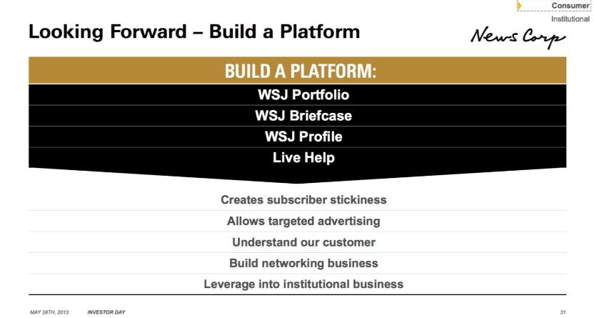 מבנה הפלטפורמה של WSJ
